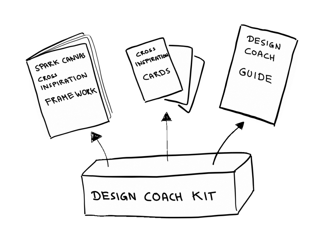Spark Canvas Coach Kit
