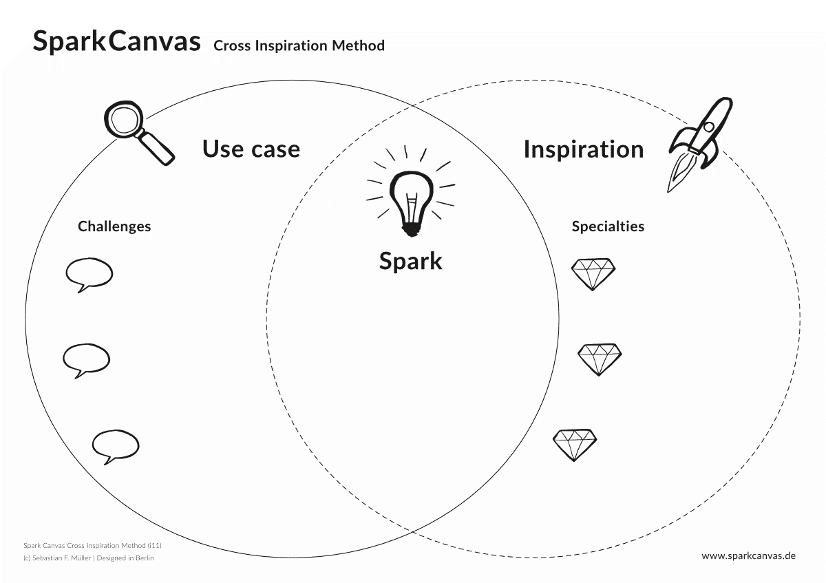 SparkCanvas Template