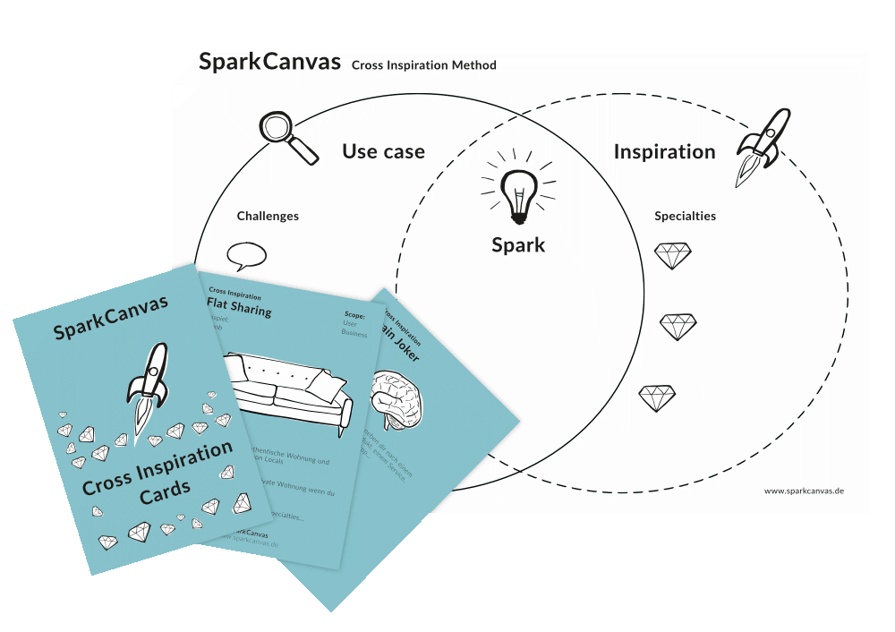SparkCanvas Tools