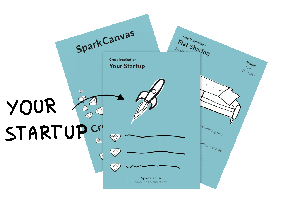 Spark Canvas Cross-Inspiration Cards deine Start-Up