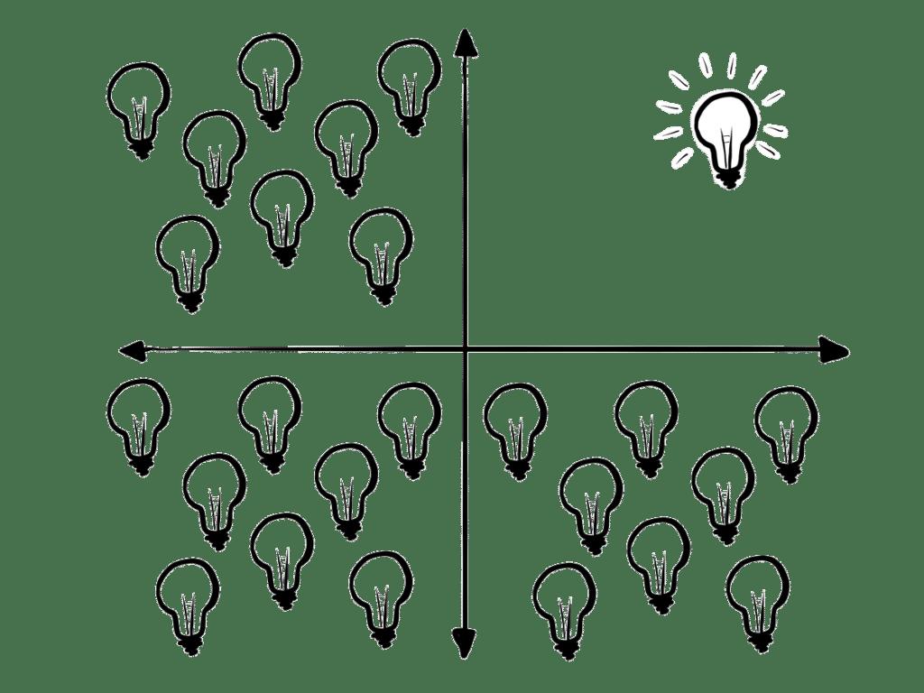 sparkcanvas-unique-value-proposition
